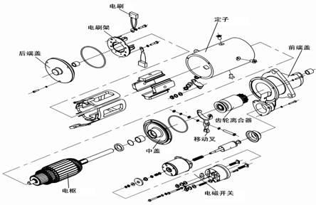 康明斯柴油发动机启动马达(减速启动机)