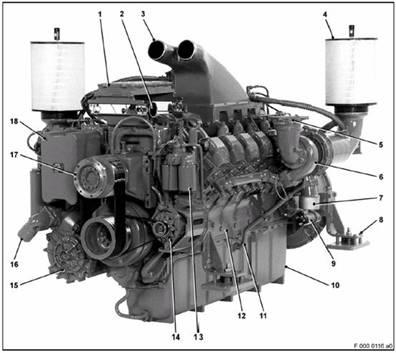 德国奔驰mtu柴油发动机的结构与原理简介